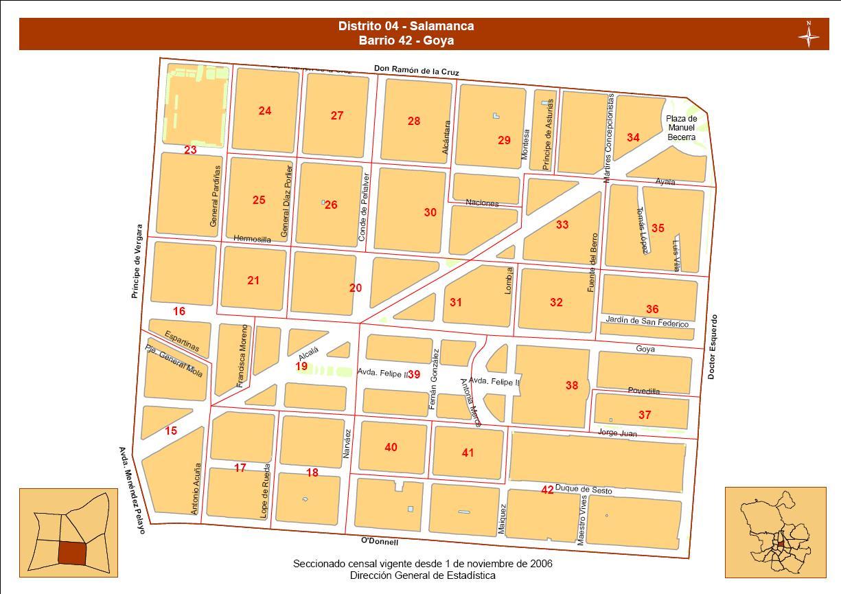 distrito salamanca madrid:
